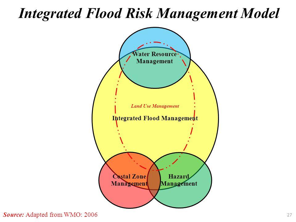 27 Integrated Flood Risk Management Model Integrated Flood Management Water Resource Management Hazard Management Costal Zone Management Land Use Mana