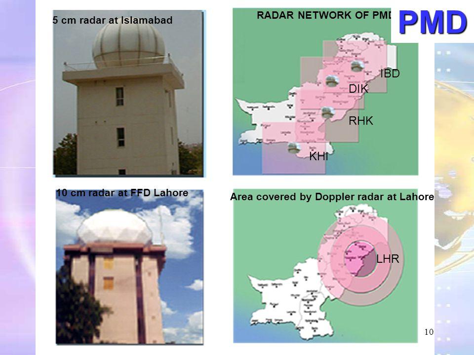 RADAR NETWORK OF PMD 5 cm radar at Islamabad 10 cm radar at FFD Lahore Area covered by Doppler radar at Lahore DIK IBD RHK KHI LHRPMD 10