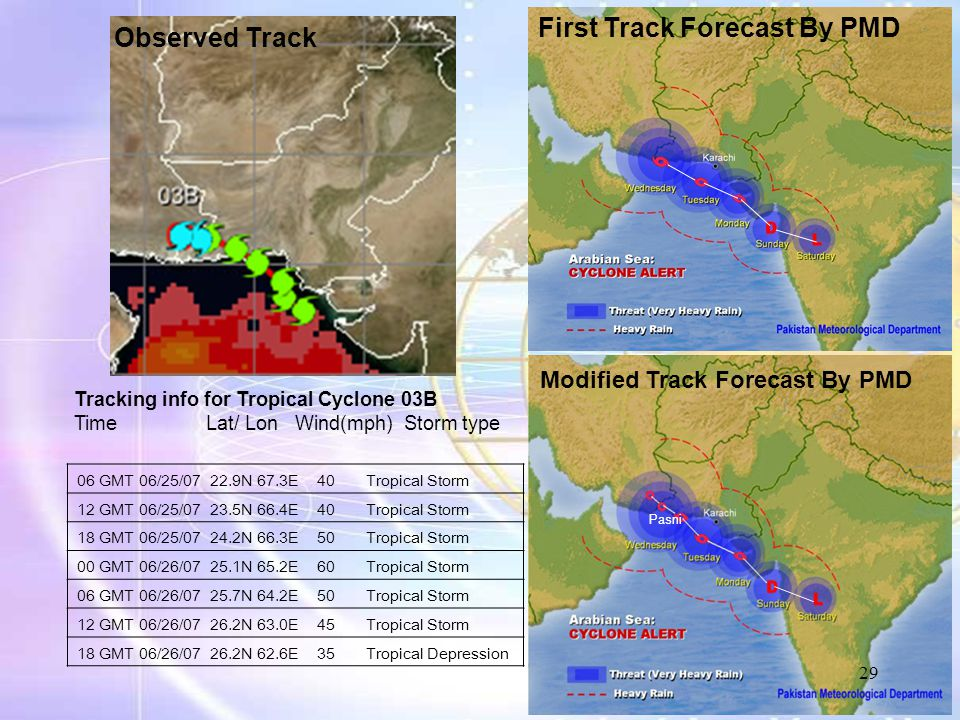 Modified Track Forecast By PMD First Track Forecast By PMD Observed Track 06 GMT 06/25/07 22.9N 67.3E 40 Tropical Storm 12 GMT 06/25/07 23.5N 66.4E 40