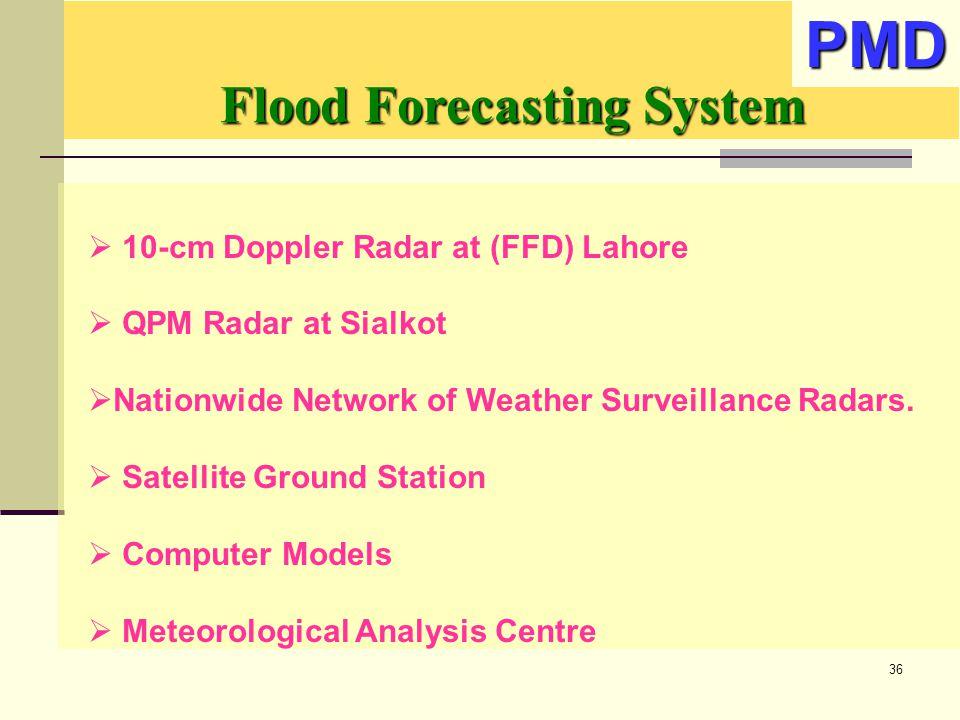 Flood Forecasting System  10-cm Doppler Radar at (FFD) Lahore  QPM Radar at Sialkot  Nationwide Network of Weather Surveillance Radars.  Satellite