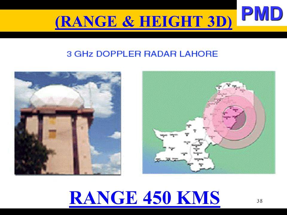 RANGE 450 KMS (RANGE & HEIGHT 3D)PMD 38