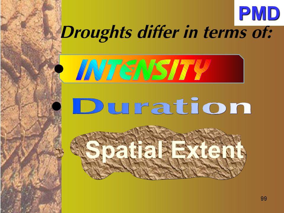 Spatial ExtentPMD 99