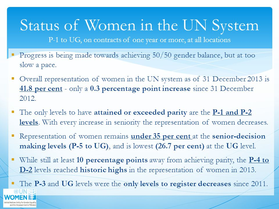Status of Women in the UN System P-1 to UG, on contracts of one year or more, at all locations  Progress is being made towards achieving 50/50 gender balance, but at too slow a pace.