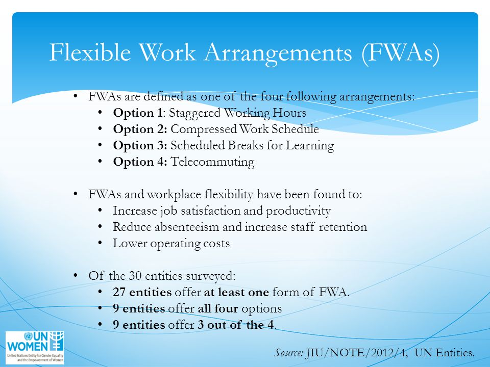 Flexible Work Arrangements (FWAs) FWAs are defined as one of the four following arrangements: Option 1: Staggered Working Hours Option 2: Compressed Work Schedule Option 3: Scheduled Breaks for Learning Option 4: Telecommuting FWAs and workplace flexibility have been found to: Increase job satisfaction and productivity Reduce absenteeism and increase staff retention Lower operating costs Of the 30 entities surveyed: 27 entities offer at least one form of FWA.