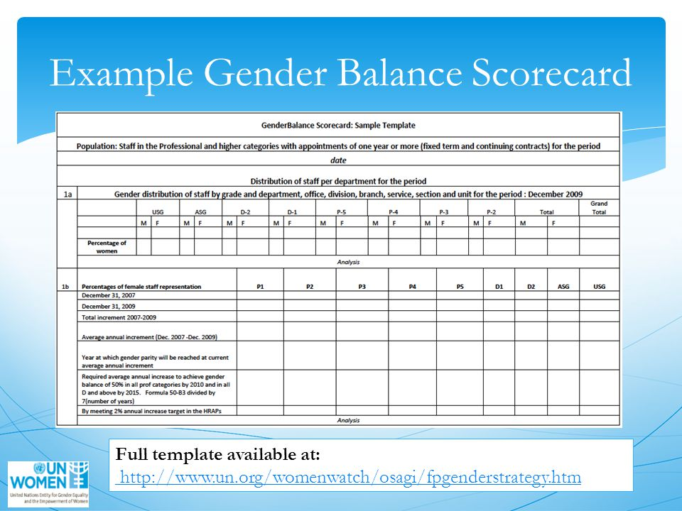 Example Gender Balance Scorecard Full template available at: http://www.un.org/womenwatch/osagi/fpgenderstrategy.htm