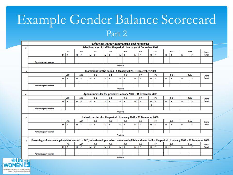 Example Gender Balance Scorecard Part 2