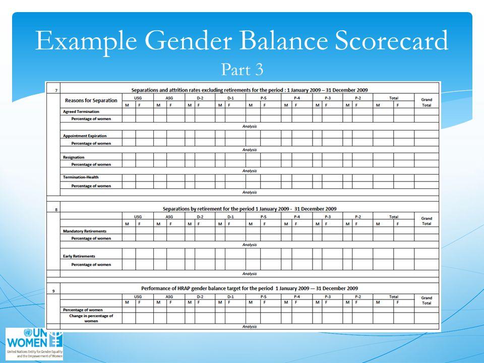 Example Gender Balance Scorecard Part 3