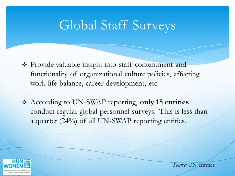 Global Staff Surveys  Provide valuable insight into staff contentment and functionality of organizational culture policies, affecting work-life balance, career development, etc.