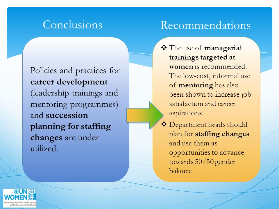 Policies and practices for career development (leadership trainings and mentoring programmes) and succession planning for staffing changes are under utilized.