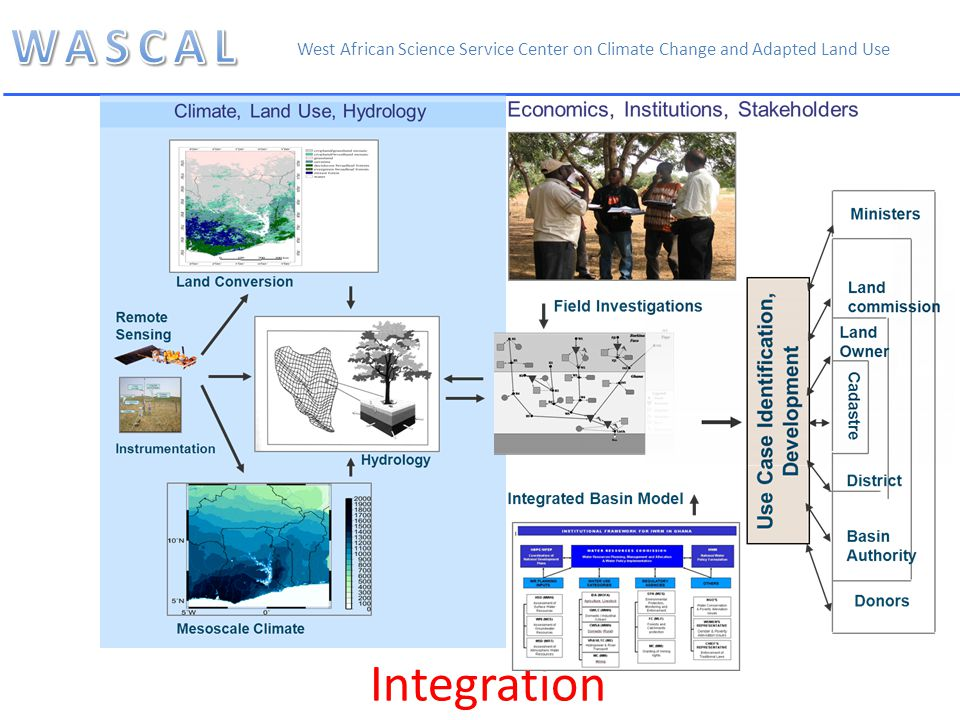 West African Science Service Center on Climate Change and Adapted Land Use Integration