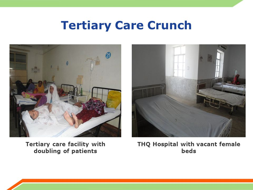 Tertiary Care Crunch Tertiary care facility with doubling of patients THQ Hospital with vacant female beds