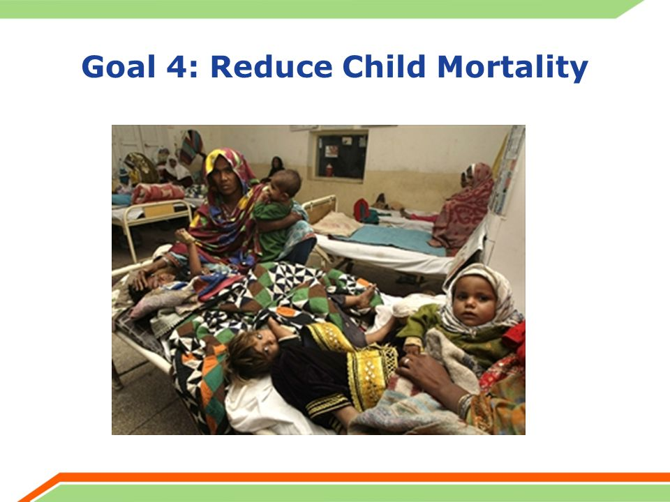 Reducing Maternal Mortality Source: Pakistan MDGs report 2010, Planning Commission, Govt of Pakistan