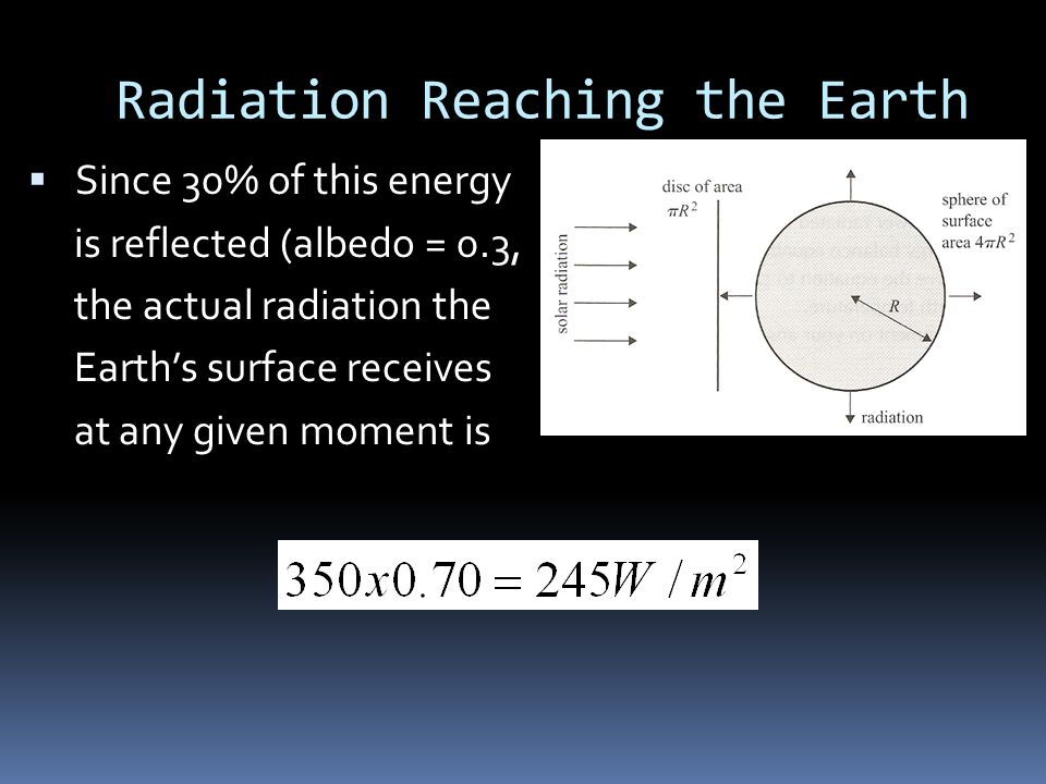 Radiation Reaching the Earth  Since 30% of this energy is reflected (albedo = 0.3, the actual radiation the Earth's surface receives at any given moment is