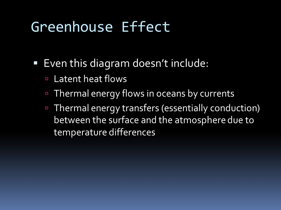 Greenhouse Effect  Even this diagram doesn't include:  Latent heat flows  Thermal energy flows in oceans by currents  Thermal energy transfers (essentially conduction) between the surface and the atmosphere due to temperature differences