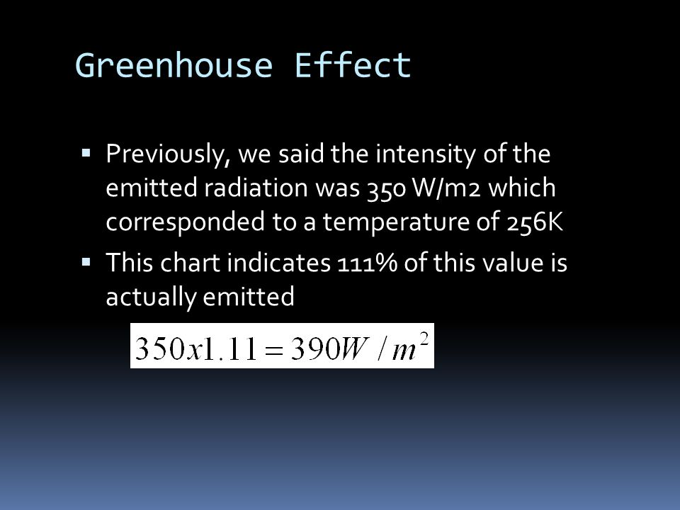 Greenhouse Effect  Previously, we said the intensity of the emitted radiation was 350 W/m2 which corresponded to a temperature of 256K  This chart indicates 111% of this value is actually emitted