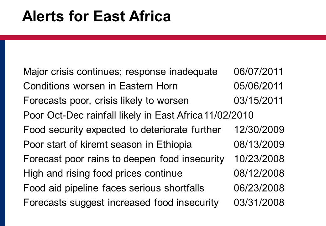 Alerts for East Africa Major crisis continues; response inadequate06/07/2011 Conditions worsen in Eastern Horn05/06/2011 Forecasts poor, crisis likely to worsen03/15/2011 Poor Oct-Dec rainfall likely in East Africa11/02/2010 Food security expected to deteriorate further12/30/2009 Poor start of kiremt season in Ethiopia08/13/2009 Forecast poor rains to deepen food insecurity10/23/2008 High and rising food prices continue08/12/2008 Food aid pipeline faces serious shortfalls06/23/2008 Forecasts suggest increased food insecurity03/31/2008