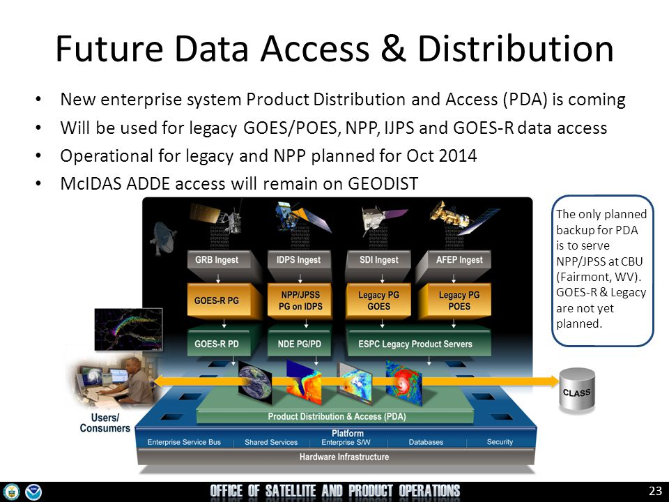 23 New enterprise system Product Distribution and Access (PDA) is coming Will be used for legacy GOES/POES, NPP, IJPS and GOES-R data access Operation