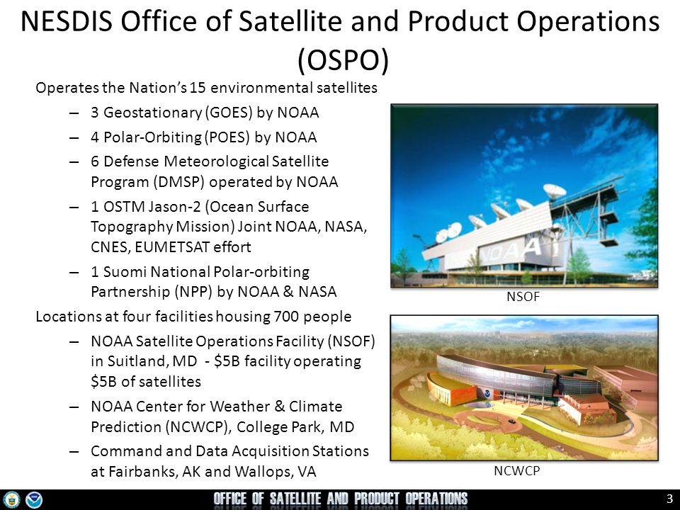 3 Operates the Nation's 15 environmental satellites – 3 Geostationary (GOES) by NOAA – 4 Polar-Orbiting (POES) by NOAA – 6 Defense Meteorological Sate