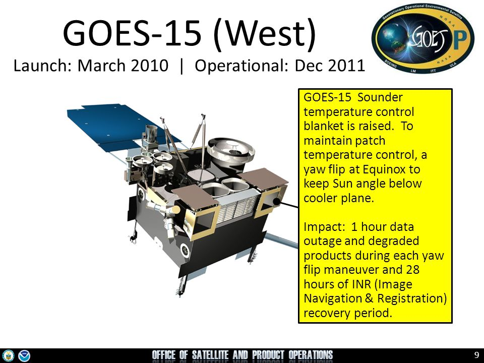 10 GOES-14 (Standby) Launch: June 2009 | Operational: N/A No Spacecraft or Instrument Issues