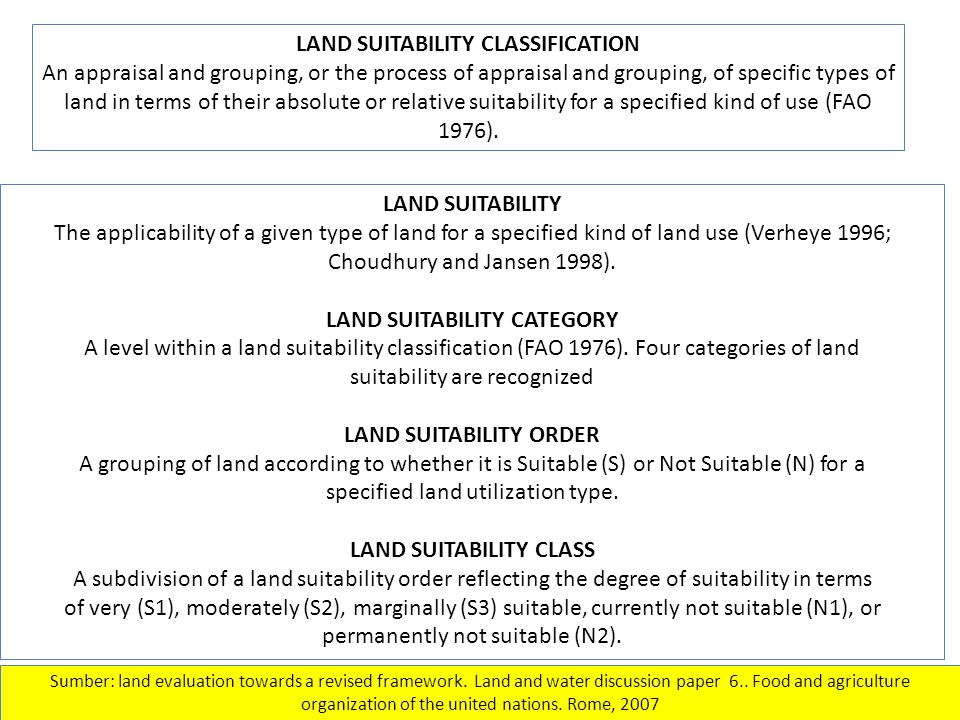 Sumber: land evaluation towards a revised framework. Land and water discussion paper 6.. Food and agriculture organization of the united nations. Rome