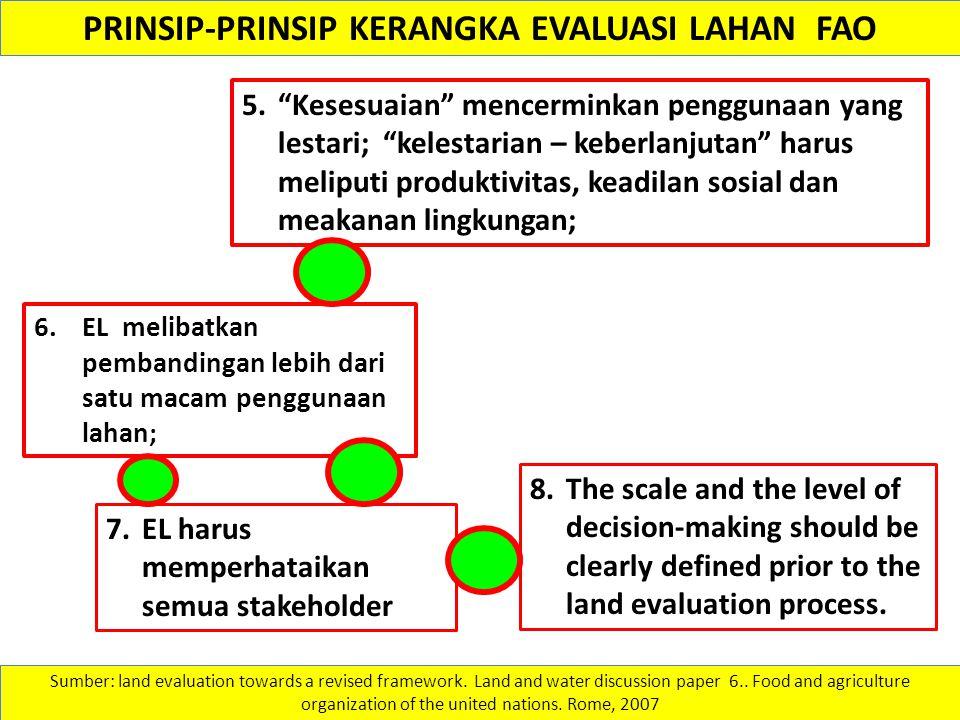 PRINSIP-PRINSIP KERANGKA EVALUASI LAHAN FAO Sumber: land evaluation towards a revised framework. Land and water discussion paper 6.. Food and agricult