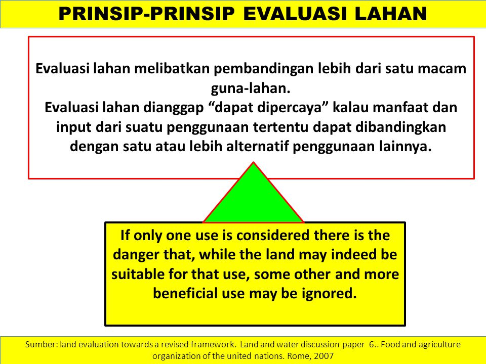 PRINSIP-PRINSIP EVALUASI LAHAN Sumber: land evaluation towards a revised framework. Land and water discussion paper 6.. Food and agriculture organizat