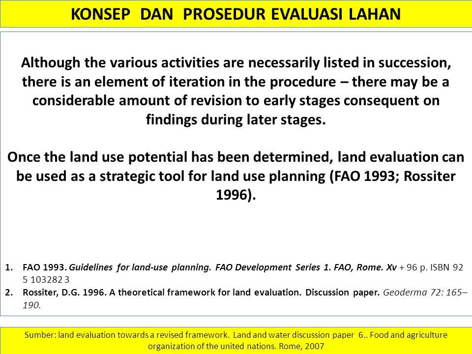 KONSEP DAN PROSEDUR EVALUASI LAHAN Sumber: land evaluation towards a revised framework. Land and water discussion paper 6.. Food and agriculture organ