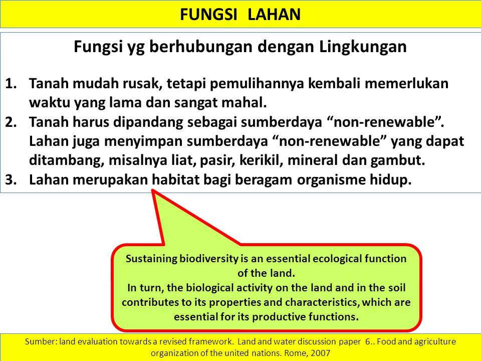 FUNGSI LAHAN Fungsi yg berhubungan dengan Lingkungan 1.Tanah mudah rusak, tetapi pemulihannya kembali memerlukan waktu yang lama dan sangat mahal. 2.T