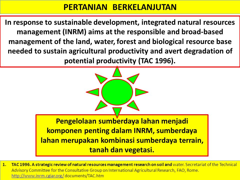PERTANIAN BERKELANJUTAN In response to sustainable development, integrated natural resources management (INRM) aims at the responsible and broad-based