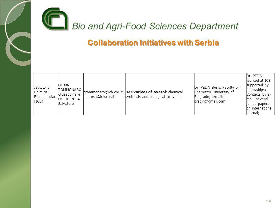 Istituto di Chimica Biomolecolare (ICB) Dr.ssa TOMMONARO Giuseppina e Dr.