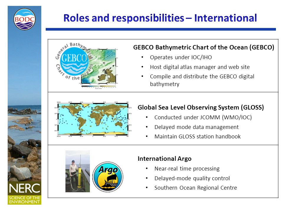 GEBCO Bathymetric Chart of the Ocean (GEBCO) Operates under IOC/IHO Host digital atlas manager and web site Compile and distribute the GEBCO digital bathymetry Global Sea Level Observing System (GLOSS) Conducted under JCOMM (WMO/IOC) Delayed mode data management Maintain GLOSS station handbook International Argo Near-real time processing Delayed-mode quality control Southern Ocean Regional Centre