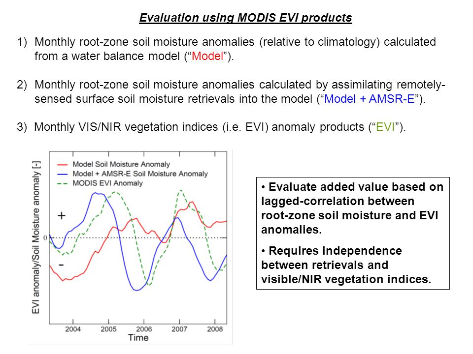 "1)Monthly root-zone soil moisture anomalies (relative to climatology) calculated from a water balance model (""Model""). 2)Monthly root-zone soil moistu"