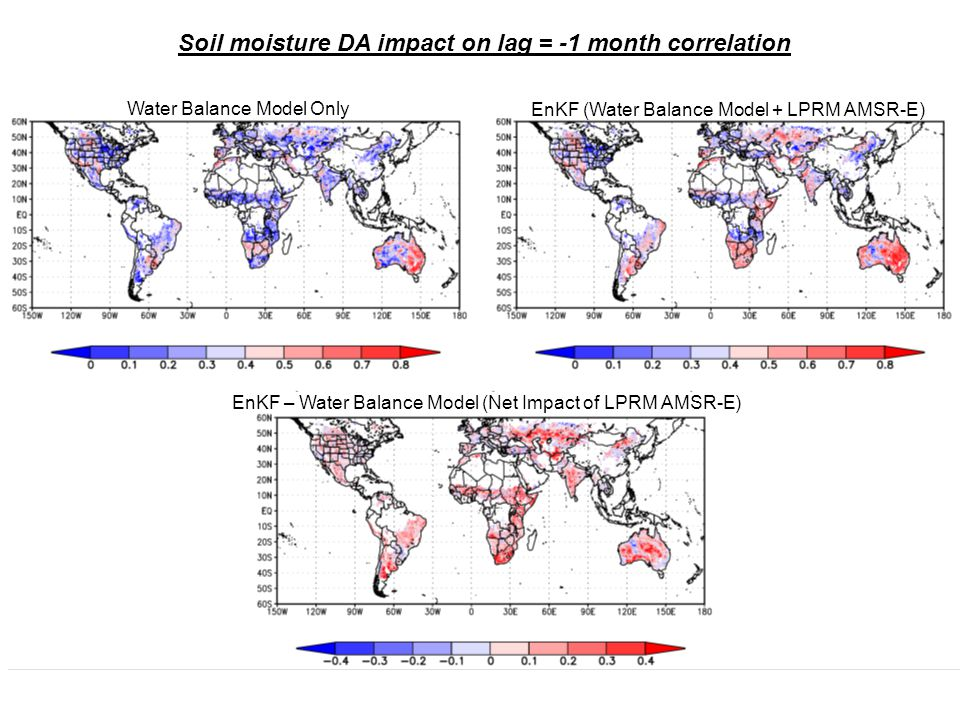 Soil moisture DA impact on lag = -1 month correlation EnKF – Water Balance Model (Net Impact of LPRM AMSR-E) Water Balance Model Only EnKF (Water Bala