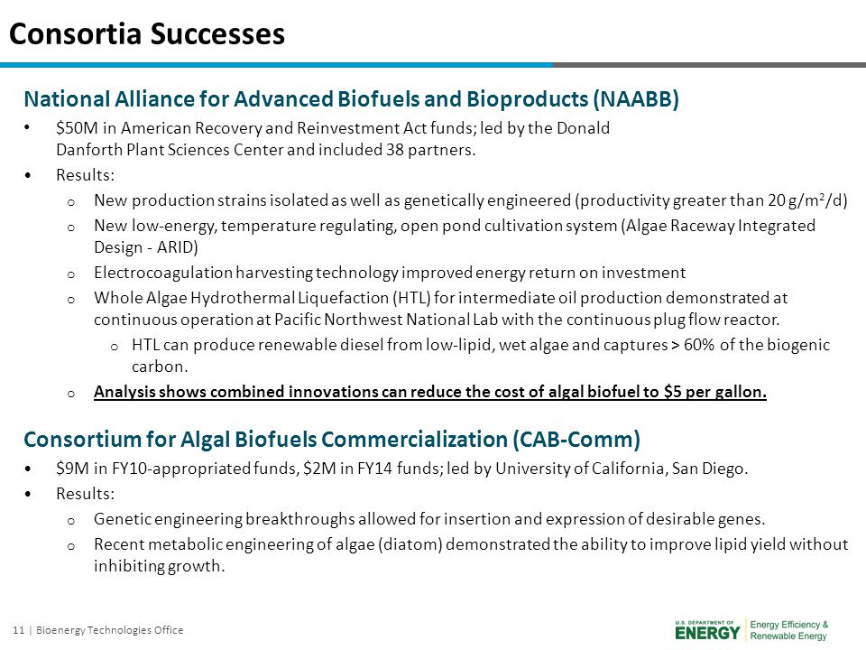 11 | Bioenergy Technologies Office Consortia Successes National Alliance for Advanced Biofuels and Bioproducts (NAABB) $50M in American Recovery and R