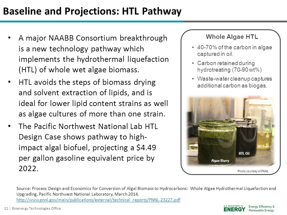 22 | Bioenergy Technologies Office A major NAABB Consortium breakthrough is a new technology pathway which implements the hydrothermal liquefaction (H