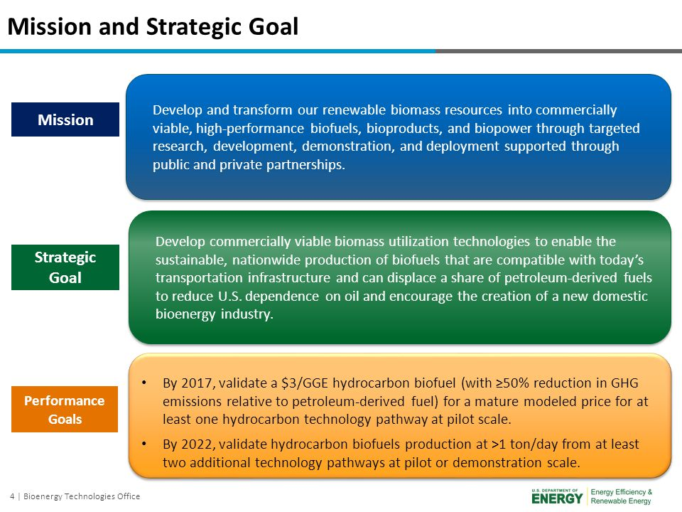 5 | Bioenergy Technologies Office Benefits High productivity relative to terrestrial feedstocks.
