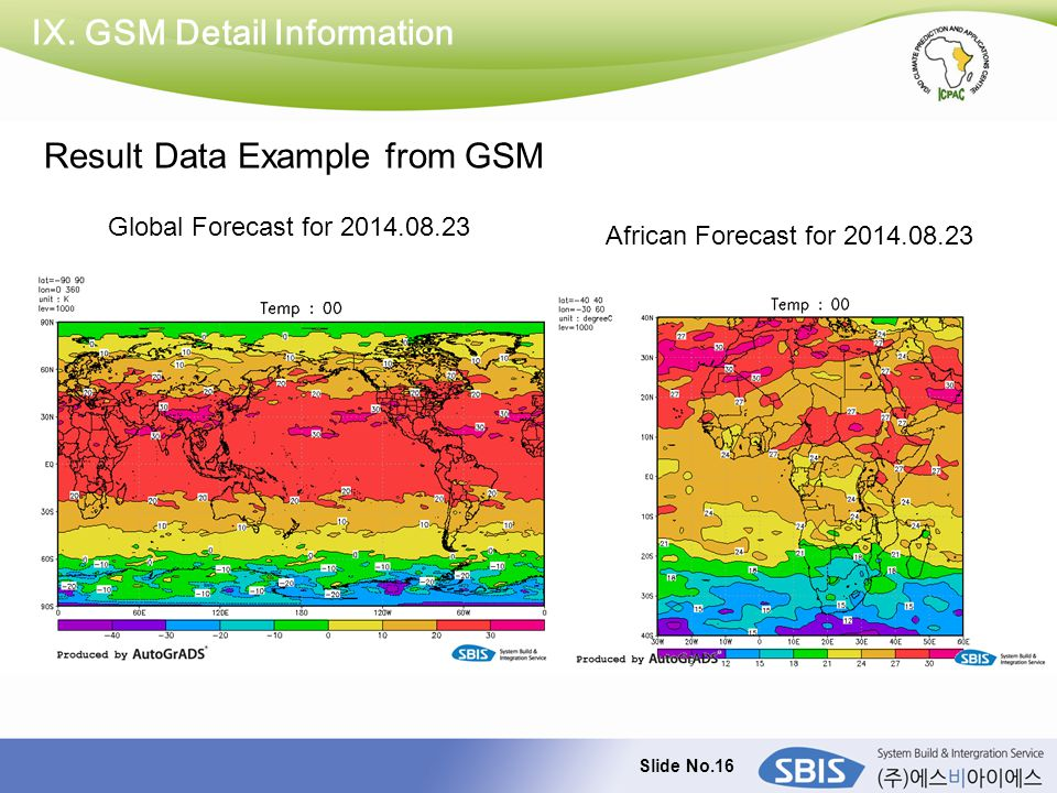 Slide No.16 IX. GSM Detail Information Global Forecast for 2014.08.23 African Forecast for 2014.08.23 Result Data Example from GSM