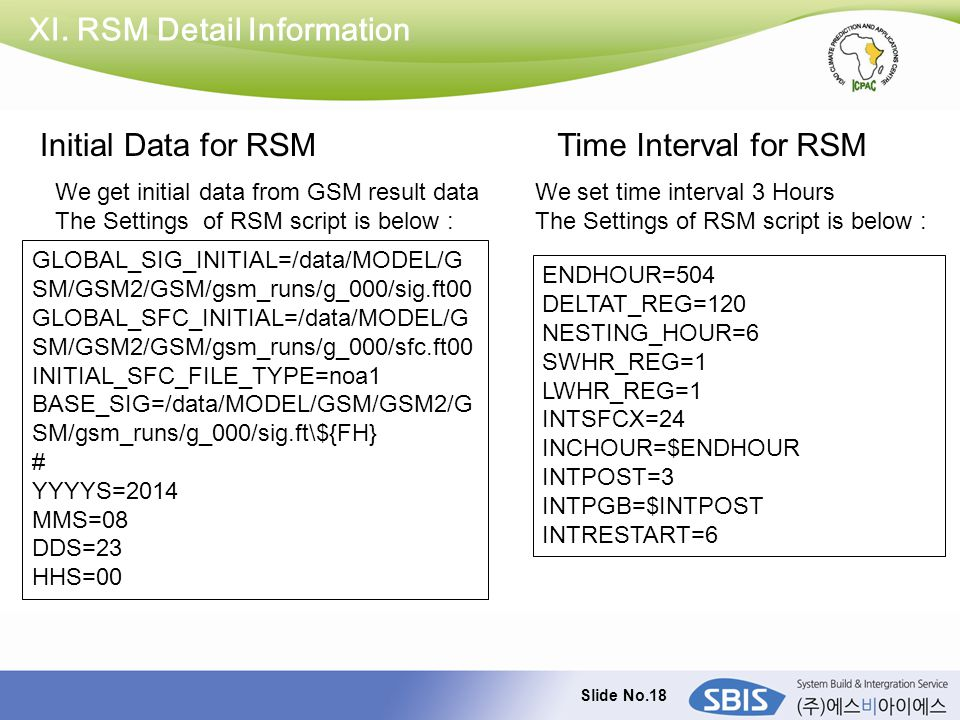Slide No.18 XI. RSM Detail Information GLOBAL_SIG_INITIAL=/data/MODEL/G SM/GSM2/GSM/gsm_runs/g_000/sig.ft00 GLOBAL_SFC_INITIAL=/data/MODEL/G SM/GSM2/G
