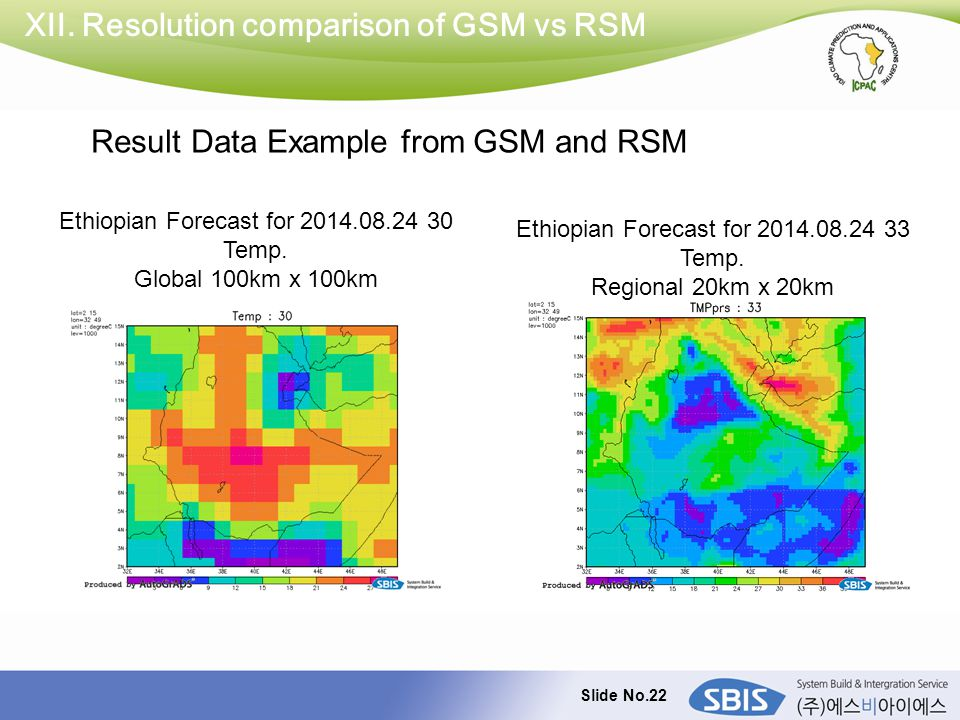 Slide No.22 XII. Resolution comparison of GSM vs RSM Ethiopian Forecast for 2014.08.24 30 Temp. Global 100km x 100km Ethiopian Forecast for 2014.08.24