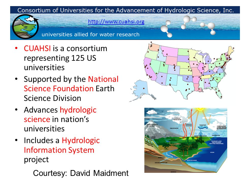 CUAHSI is a consortium representing 125 US universities Supported by the National Science Foundation Earth Science Division Advances hydrologic science in nation's universities Includes a Hydrologic Information System project http://www.cuahsi.org Courtesy: David Maidment