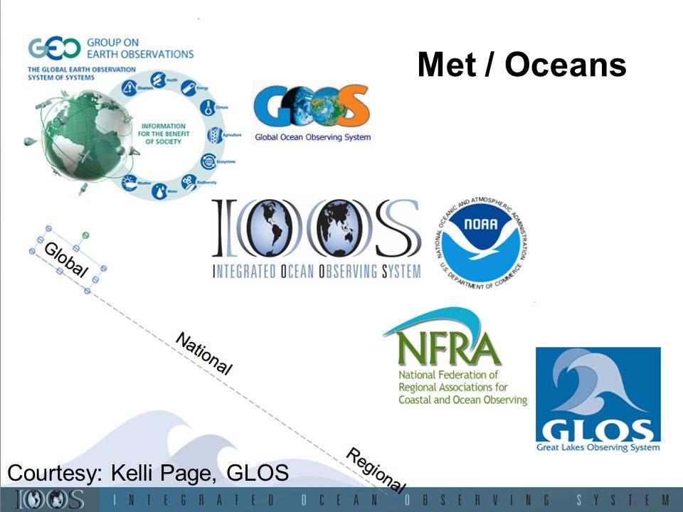 Courtesy: Kelli Page, GLOS Met / Oceans