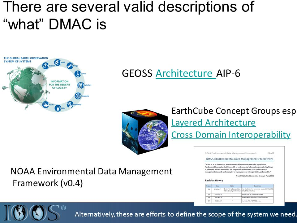 There are several valid descriptions of what DMAC is GEOSS Architecture AIP-6Architecture EarthCube Concept Groups esp.