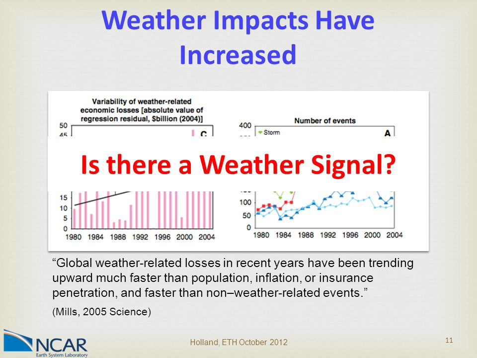 Holland, ETH October 2012 11 Weather Impacts Have Increased Global weather-related losses in recent years have been trending upward much faster than population, inflation, or insurance penetration, and faster than non–weather-related events. (Mills, 2005 Science) Is there a Weather Signal
