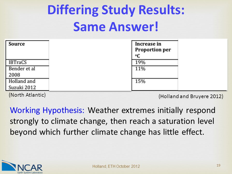 Holland, ETH October 2012 19 Differing Study Results: Same Answer.
