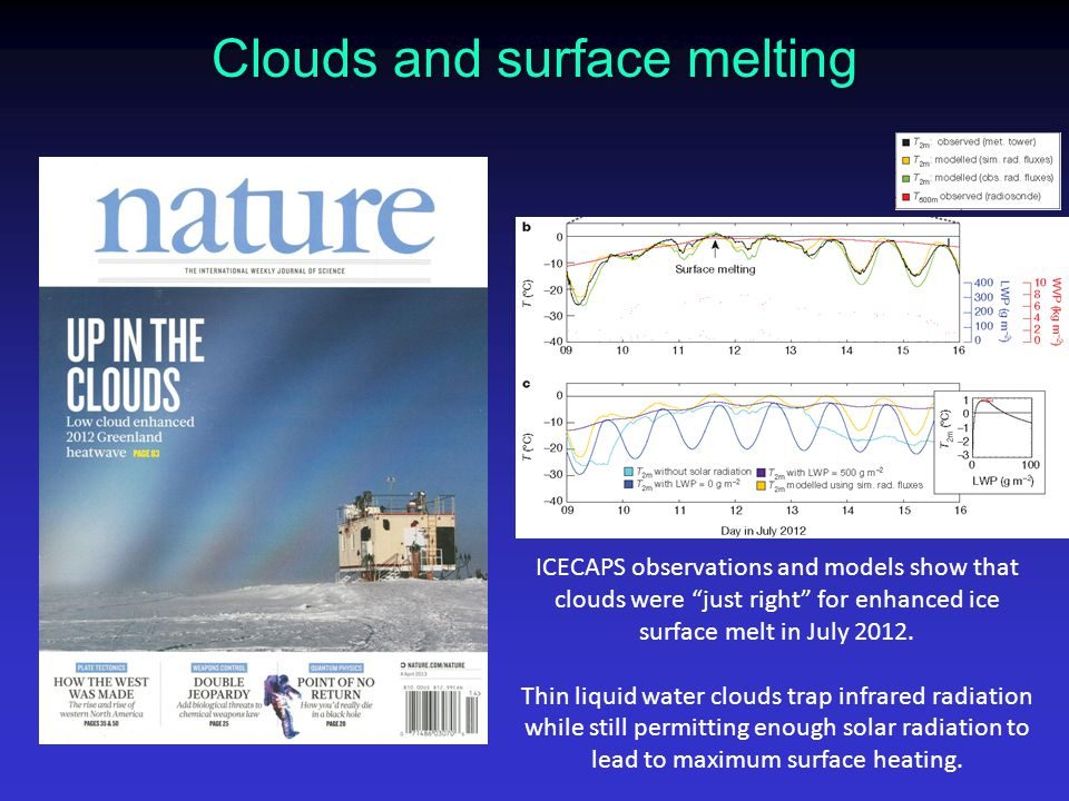 Clouds and surface melting ICECAPS observations and models show that clouds were just right for enhanced ice surface melt in July 2012.