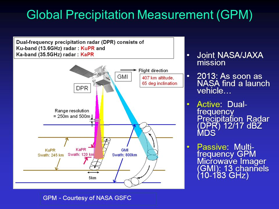Global Precipitation Measurement (GPM) Joint NASA/JAXA missionJoint NASA/JAXA mission 2013: As soon as NASA find a launch vehicle…2013: As soon as NASA find a launch vehicle… Active: Dual- frequency Precipitation Radar (DPR) 12/17 dBZ MDSActive: Dual- frequency Precipitation Radar (DPR) 12/17 dBZ MDS Passive: Multi- frequency GPM Microwave Imager (GMI): 13 channels (10-183 GHz)Passive: Multi- frequency GPM Microwave Imager (GMI): 13 channels (10-183 GHz) GPM - Courtesy of NASA GSFC