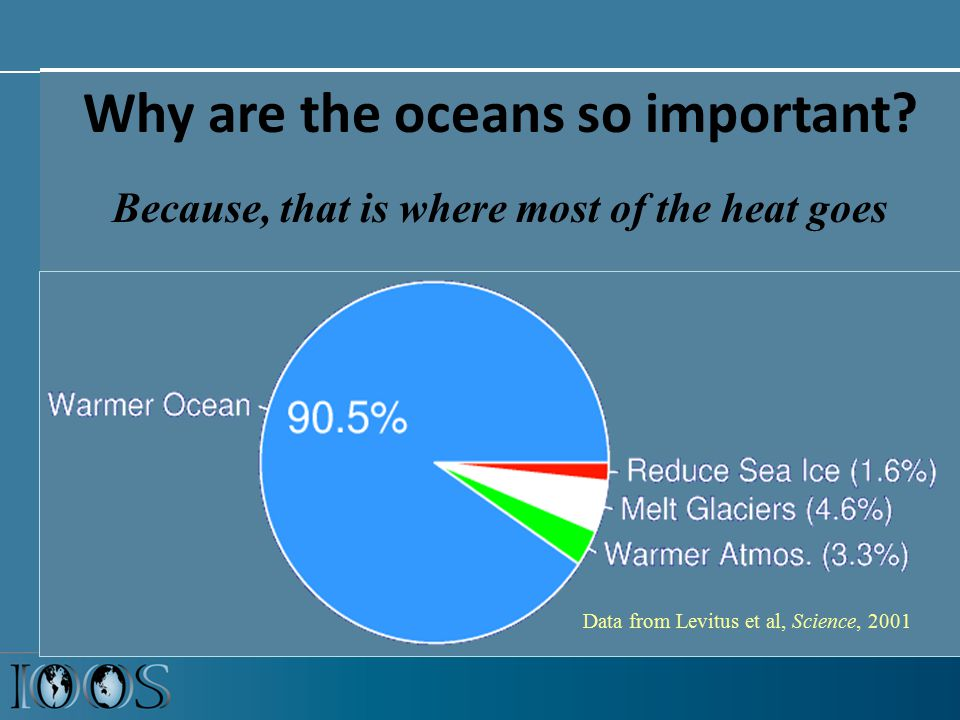 Why are the oceans so important.