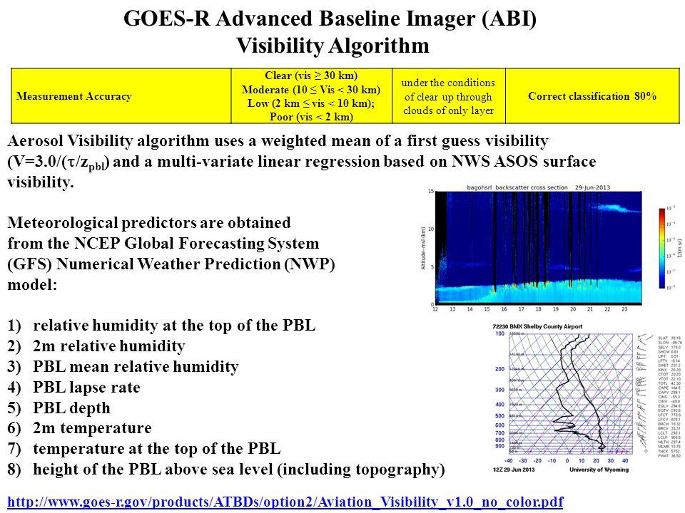 Version 5 MODIS Terra Visibility Retrieval (dv) Improve Visibility (dv) Improve regression applied