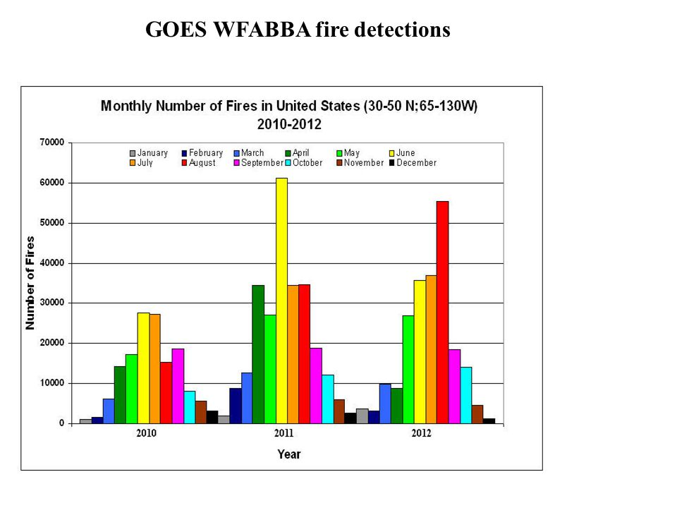 GOES WFABBA fire detections