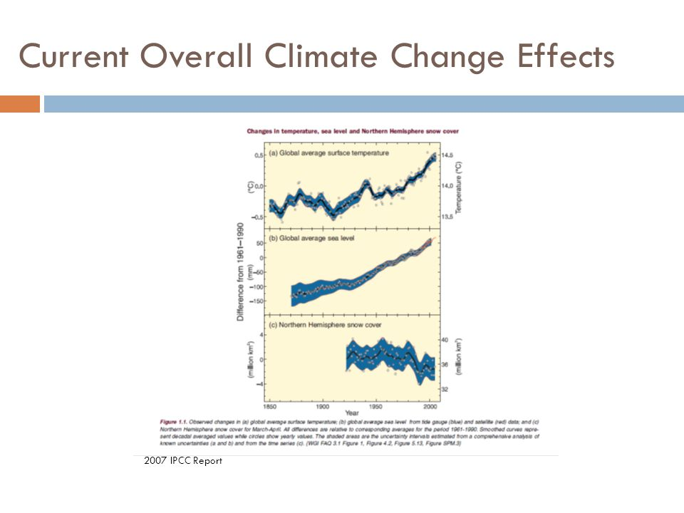 Current Overall Climate Change Effects 2007 IPCC Report